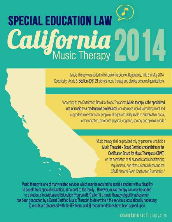 California Music Therapy IEP Law Poster - Coast Music Therapy | San Diego