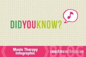Music Therapy Advocacy Month and Infographic | Coast Music Therapy